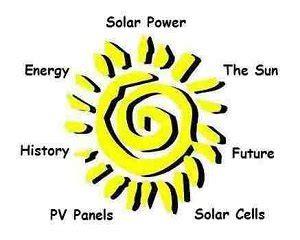 Argumentative essays on renewable energy